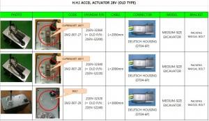 accel actuator 2